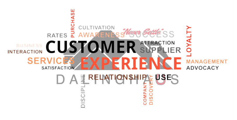 Why do we care about the customer experience?